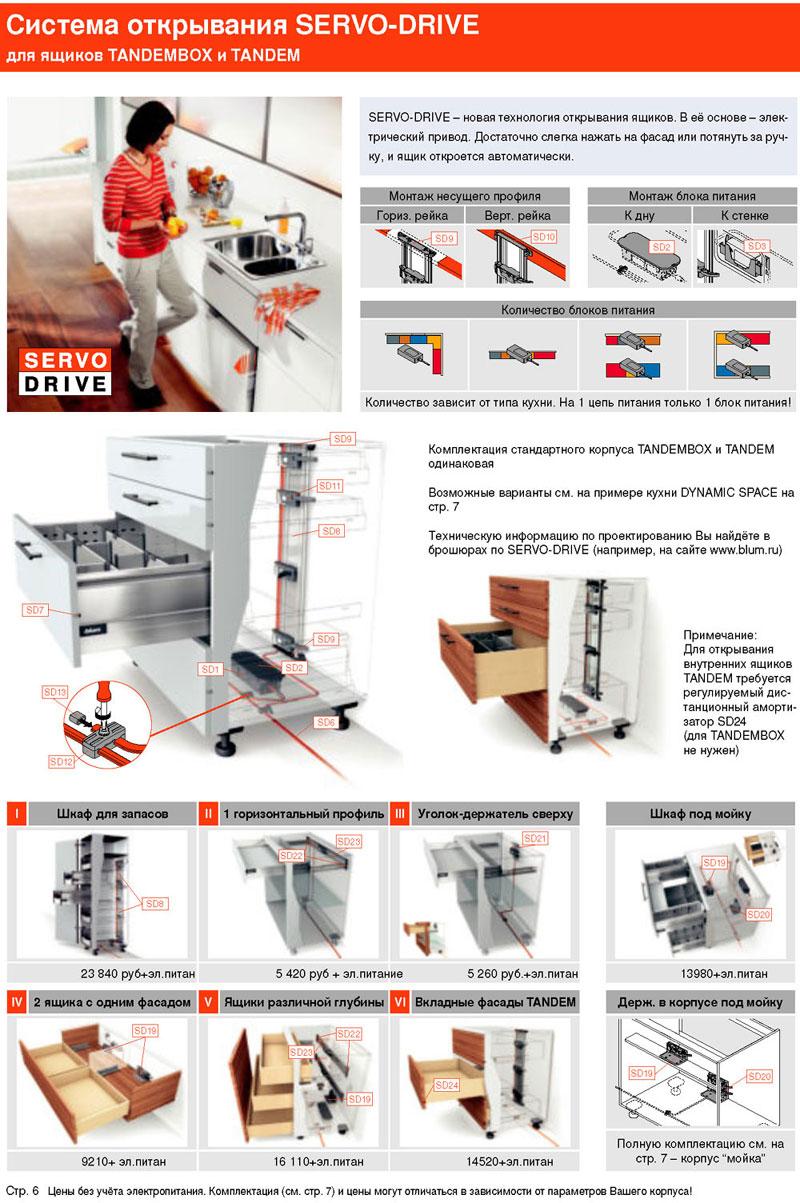 Характеристика системы открывания для мебели