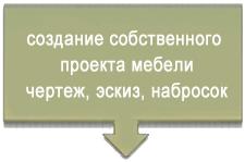 заказать детали для мебели в СПб